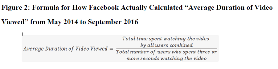 formula of actual calculation from Facebook video advertising metrics lawsuit