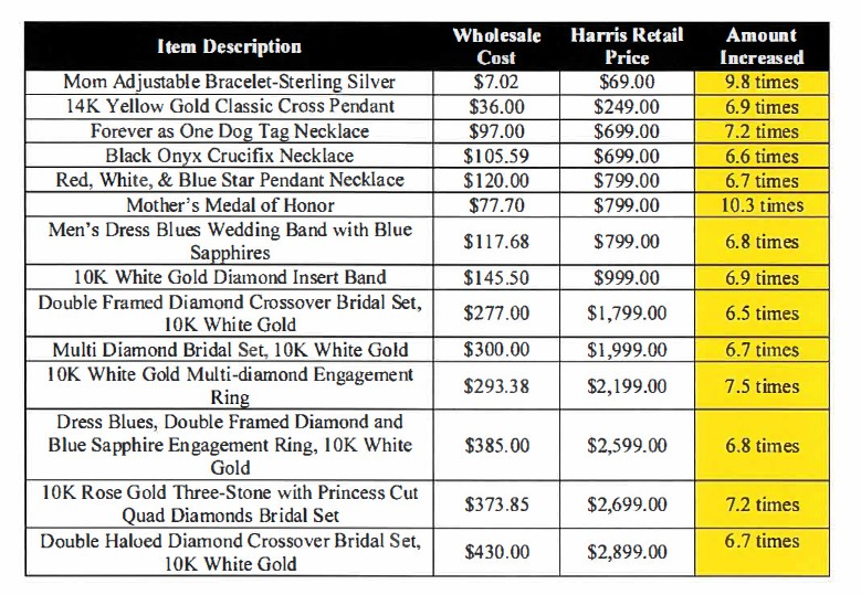 chart showing harris jewelry ridiculously overpriced