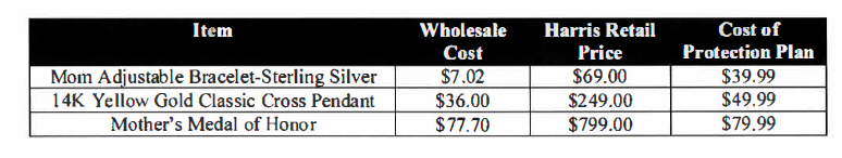 Chart from Harris Jewelry lawsuit showing overpriced protection plans